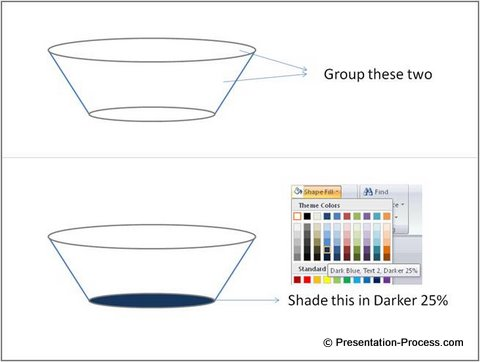Secret to creating an attractive funnel diagram fast grouping funnel shapes ccuart Gallery