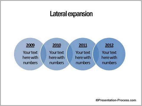 timeline smartart