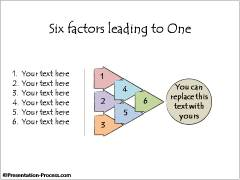 6 factors Leading to 1 Outcome