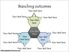 Branching Outcomes