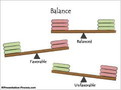 Balance or Scale of Comparison