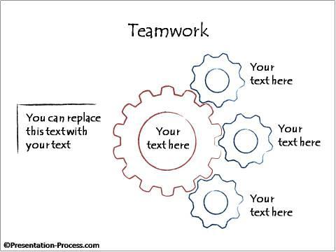 metaphors leadership transformation