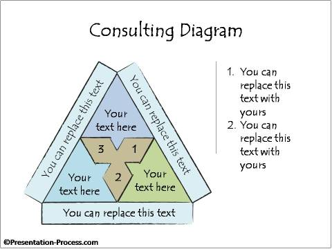 Consulting Diagrams