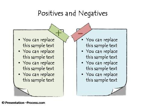 Positives and Negatives as Post It Notes