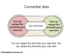 Connected Ideas