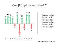 Arrow Style Conditional Chart