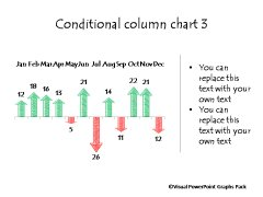 Conditional Chart Variation