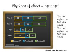 Blackboard with Bar Graph