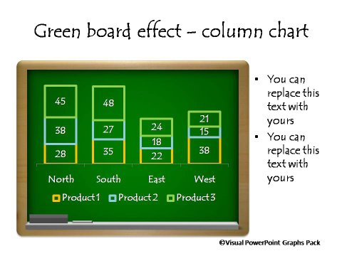 Green Board with Column Chart
