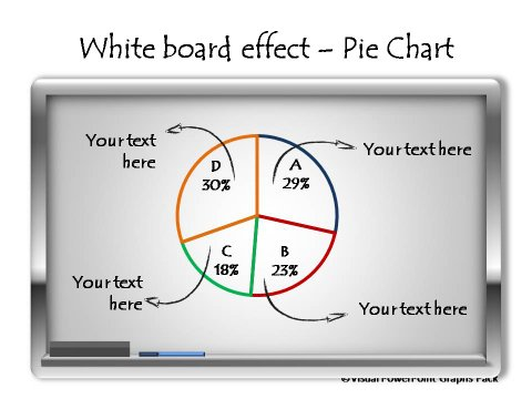 White Board with Pie Chart