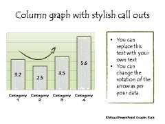 Column Graph with Arrow
