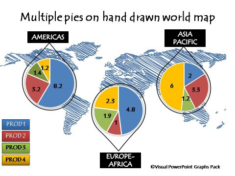 World Map Hand drawn with Pie Call Outs