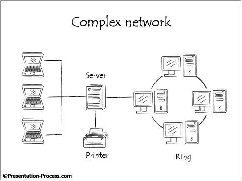 Powerpoint hand drawn models filters hierarchy network models complex network model ccuart Image collections