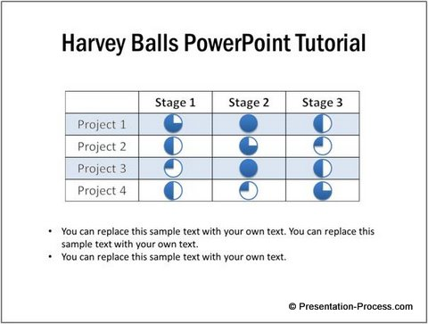 Harvey-Balls-Powerpoint.Jpg