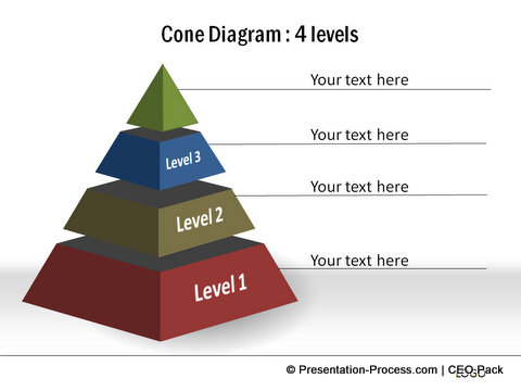 Hierarchy chart the 3 hidden secrets in smart art cone diagram from ceo pack ccuart Images