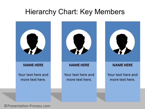 Hierarchy template from CEO pack 2