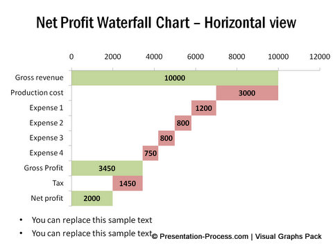 Waterfall Chart In Powerpoint  Variations