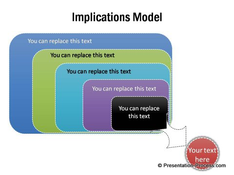 Implications models from PowerPoint Graphics CEO pack 2