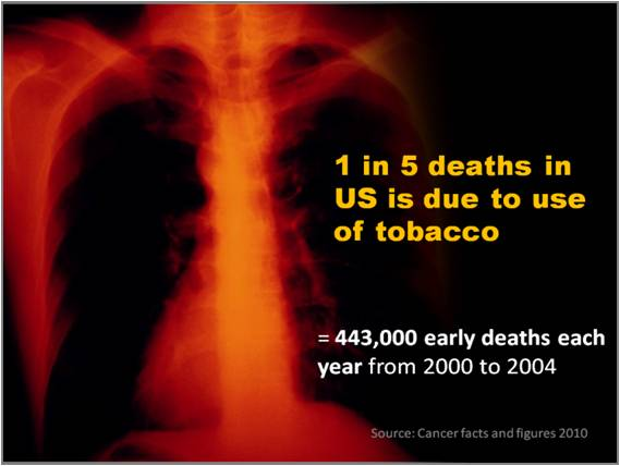Beautiful Ineffective Slide on Tobacco