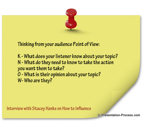 how to influence from audience pov stacey hanke