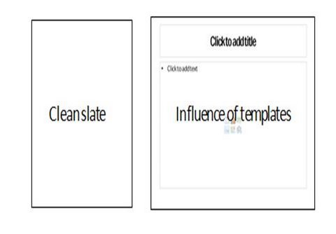 Influence of Templates on Slide design