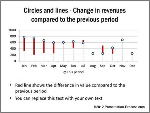 Source 2 Period Comparison Charts From Visual Graphs Pack