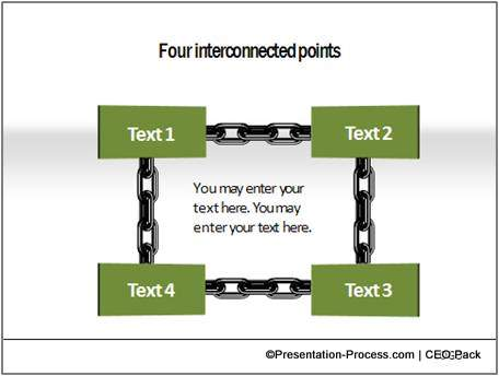 Interconnected chain from PowerPoint CEO Pack