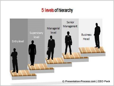 5 creative organization charts in powerpoint levels of hierarchy template from ceo pack wajeb Image collections