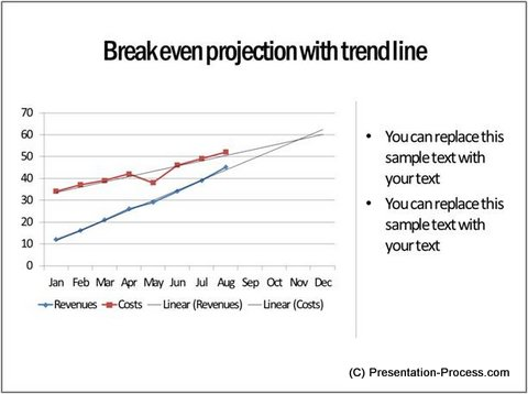 Line Chart in PowerPoint