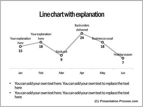 5 exciting line chart templates in powerpoint