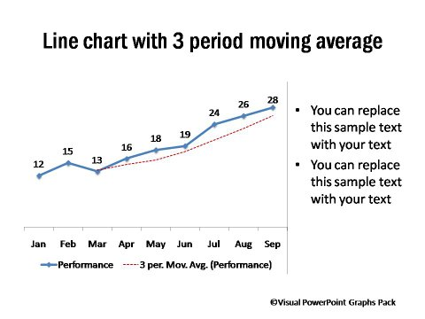 Line Chart Template For Powerpoint From Graphs Pack