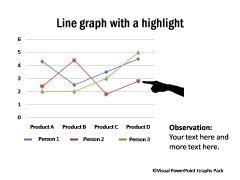 Graph with Highlight