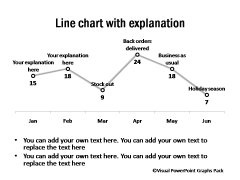 Line Charts with Detailed Explanations
