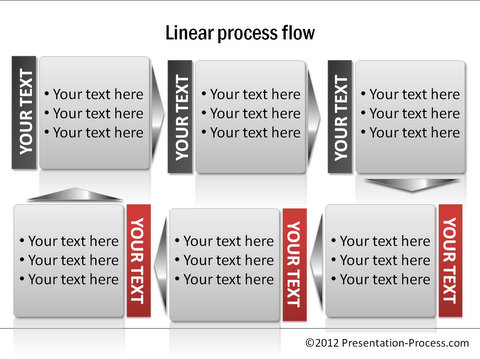 Linear and Circular PowerPoint Process Flows