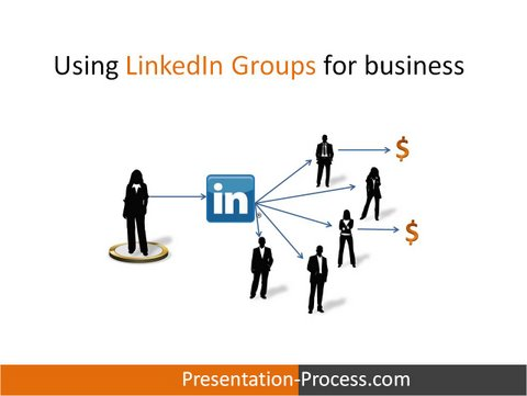 Linkedin Groups for Business Image