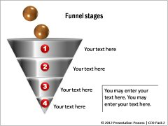 Funnel showing Stages of Sales