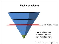 Blocked Sales Funnel