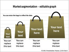 Editable Market Segmentation Graph
