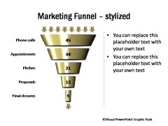 Marketing Funnel Charts