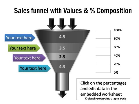 marketing funnel charts & pyramid charts, Modern powerpoint