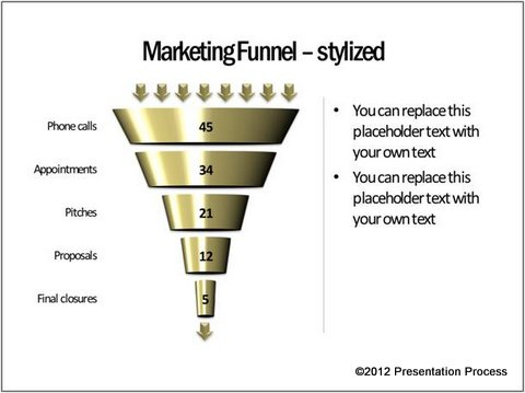 Marketing Funnel Visual Metaphors