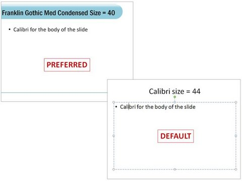 customize default master slide in powerpoint
