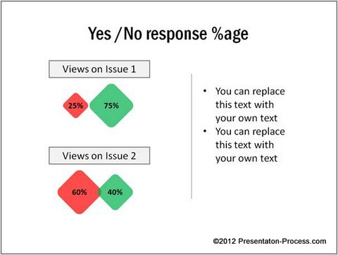 Creative survey reports in powerpoint the size of shapes reinforces the percentages inference ccuart Choice Image