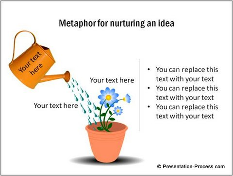 Nurture Metaphor from PowerPoint CEO Pack 2