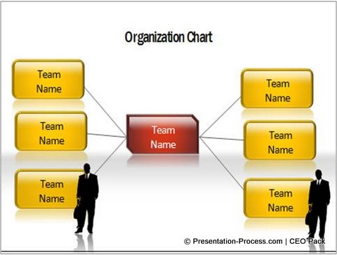 5 Creative Organization Charts In PowerPoint