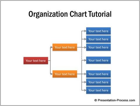 Simple organization chart powerpoint tutorial org chart final maxwellsz
