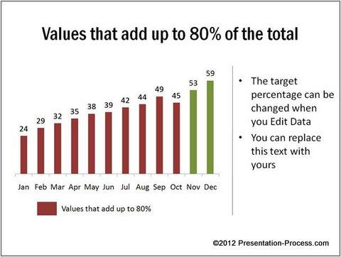 Creative Powerpoint Pareto Charts