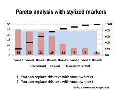 Pareto Analysis with Stylized Marker