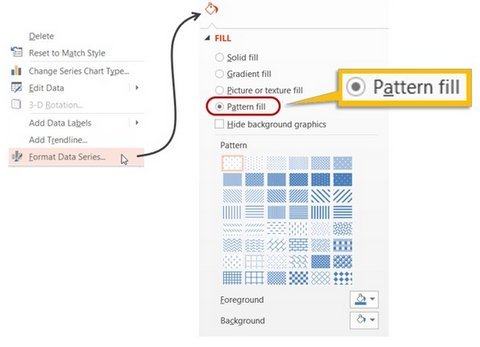 Pattern fill for Data Series in Chart
