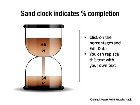 Sand Clock Showing Percentage